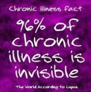 chronic illness fact