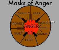 masks_of_anger_