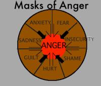 masks_of_anger_