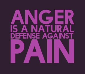anger and pain