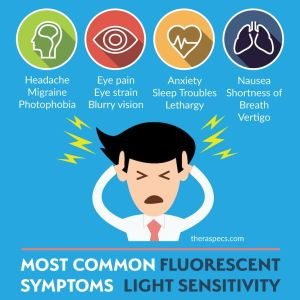 fluorescent-light-sensitivity-infographic
