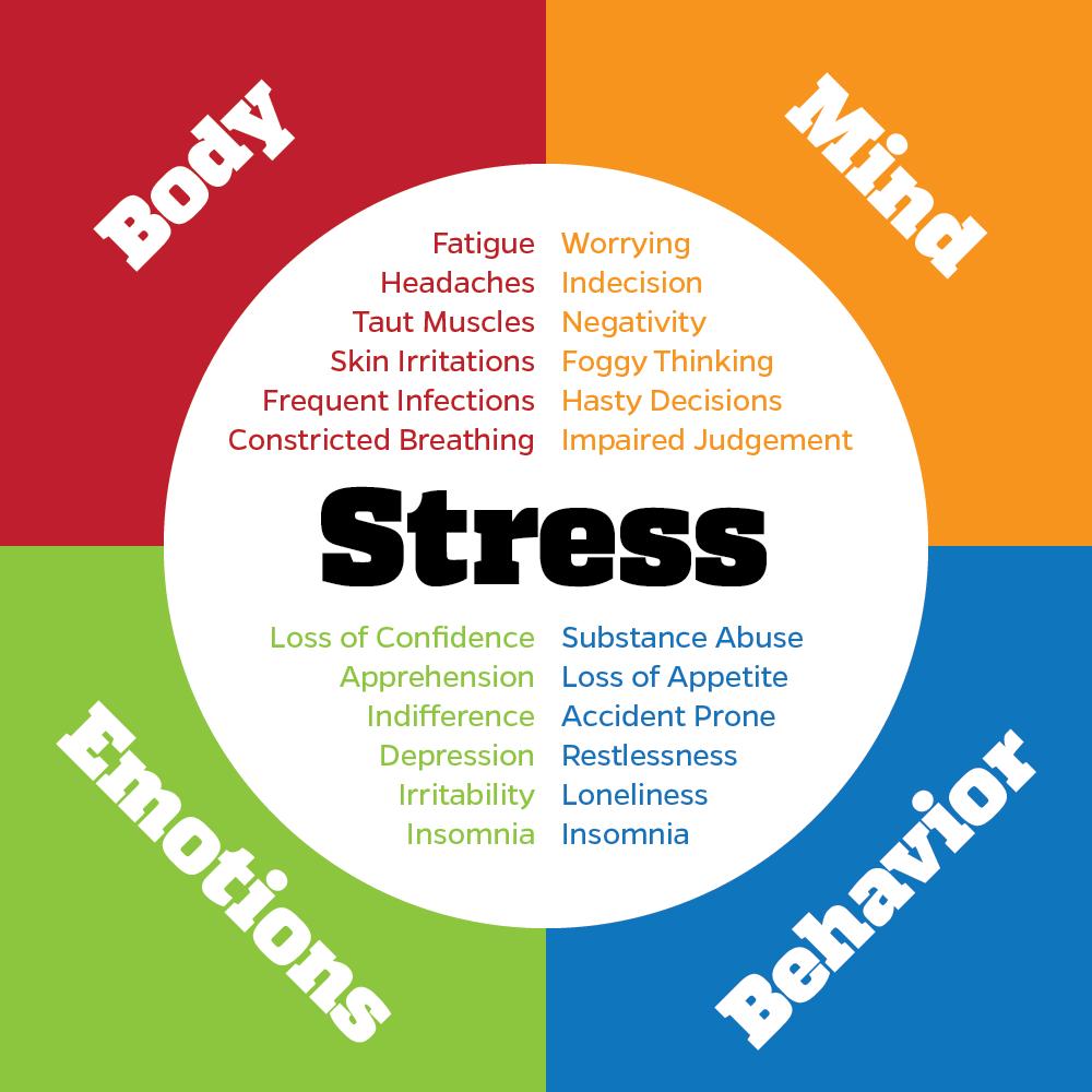 stress-illustration