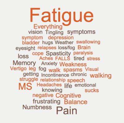 Worst-MS-symptom