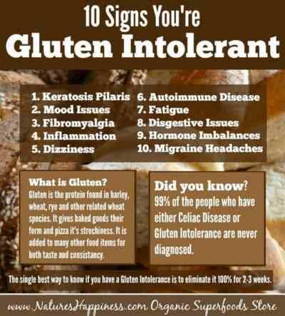10-Signs-Youre-Gluten-Intolerant-
