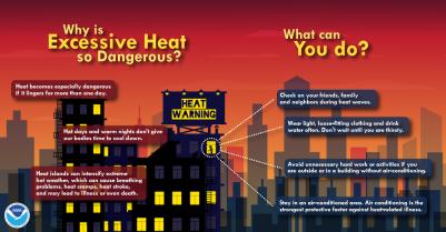 excessive_heat_2018