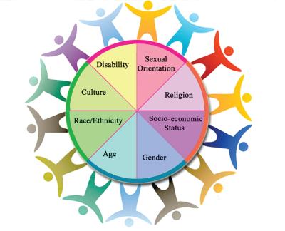 understanding-diversity-1