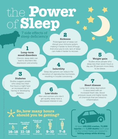 09_15_i_powerofsleep-copy.jpg