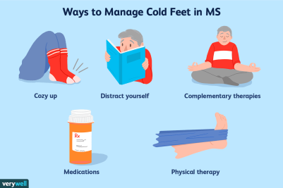 cold-feet-and-multiple-sclerosis-2440826_v2-1a595343ecfd4dbdaee165a88eab7c40