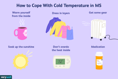 how-cold-affects-symptoms-of-multiple-sclerosis-2440834-6eb83234820b49a991e4f07ab6f872a1
