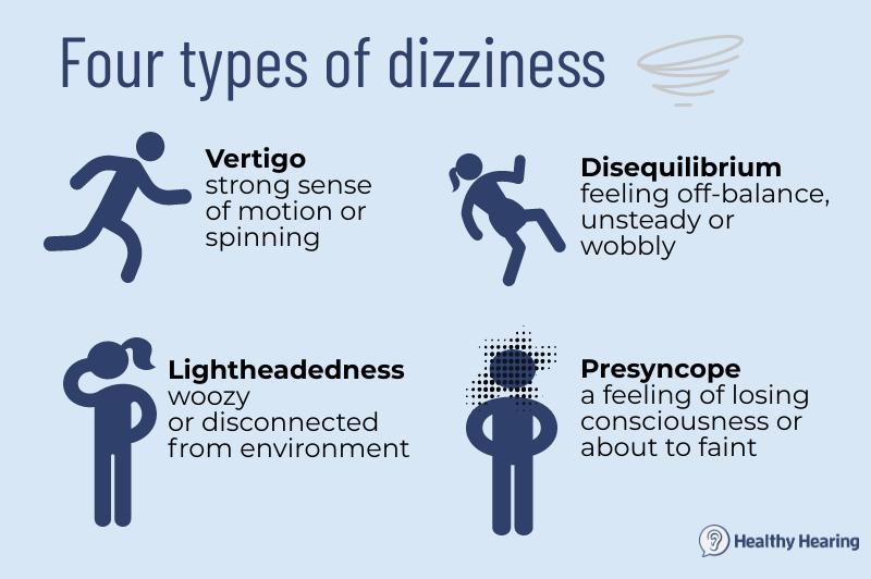 types-of-dizziness-hh19