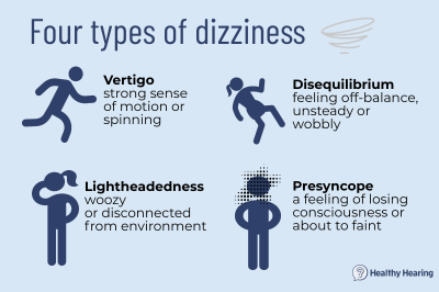 types-of-dizziness-hh19