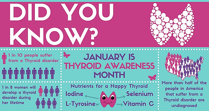 Thyroid_Awareness_month