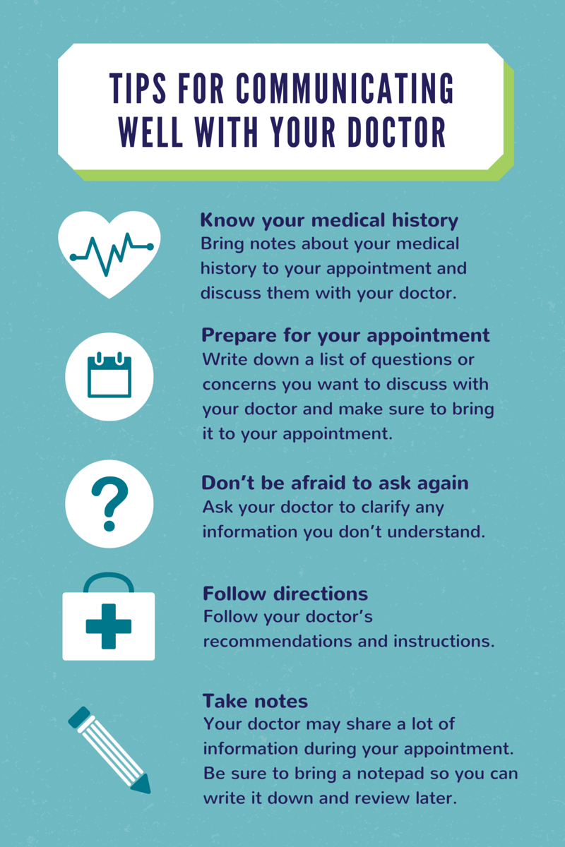 tips-for-communicating-well-with-your-doctor-1