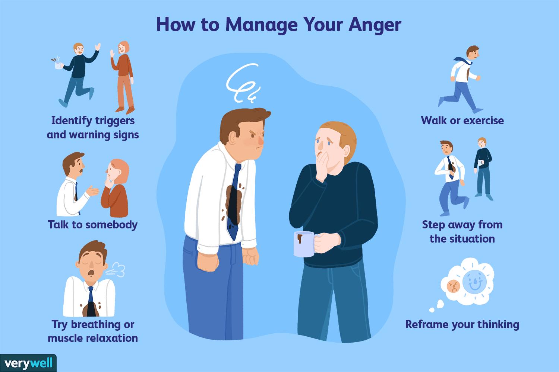 anger-management-strategies-4178870-478b9bc1a2b648a7b4bcbe7934591cf5