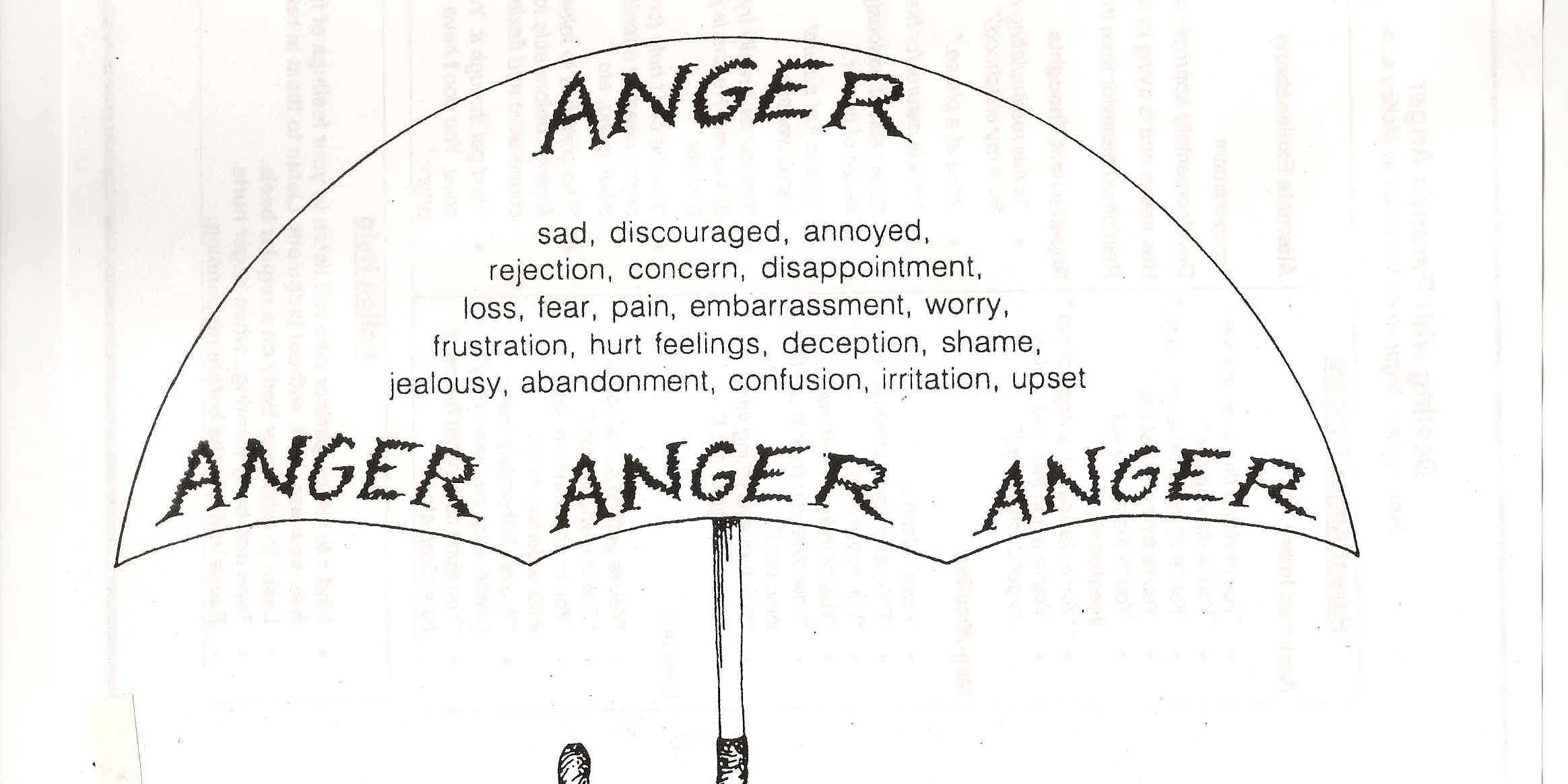 Anger-Umbrella-Listening-for-Feelings-e1356246263507-2328x1164