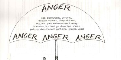 Anger-Umbrella-Listening-for-Feelings-e1356246263507-2328x1164