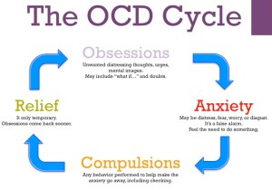 OCD-cycle