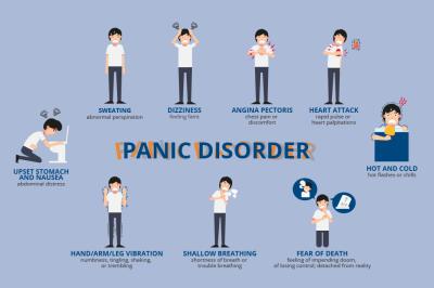 Panic-Disorder-Symptoms