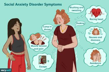 social-anxiety-disorder-symptoms-and-diagnosis-4157219-5c5db04146e0fb000127c7e9