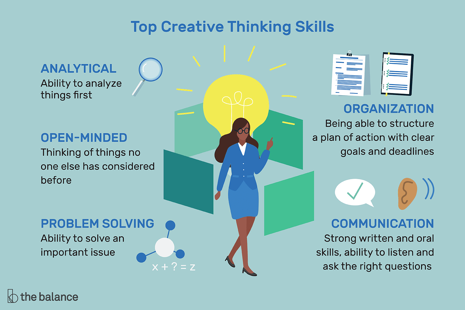 creative-thinking-definition-with-examples-2063744_FINAL-5c61af0ac9e77c0001d321c2