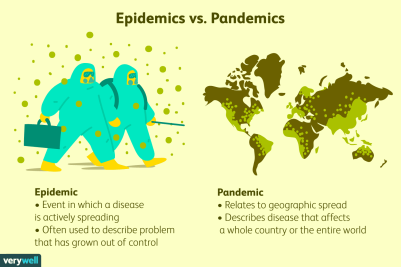 difference-between-epidemic-and-pandemic-2615168-01-c829c2e4591f47f9a3e5cd39687be4a7