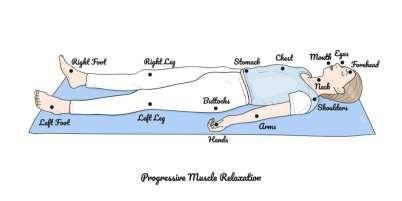 Progressive-Muscle-Relaxation-1 (1)