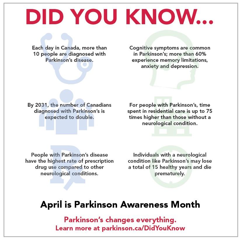 Infographic - Parkinsons Canada - EN(2)