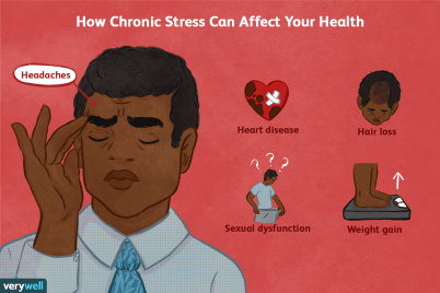 stress-and-health-31450861-ec87ddf0a3e94eaf94ddae9013e8177b