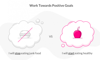 work-towards-positive-goals-e1527142980586
